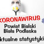 Koronawirus. Statystyki w powiecie bialskim i Białej Podlaskiej – 09.07
