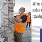 Wieści z Unii: 64 mln euro dla Afryki Południowej