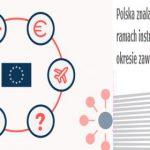 Wieści z Unii: SURE czyli ponad 80 mld euro na ratowanie miejsc pracy