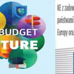 Wieści z Unii: Budżet dla przyszłości