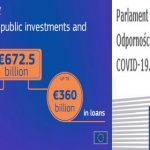 Wieści z Unii: Ekonomiczny restart